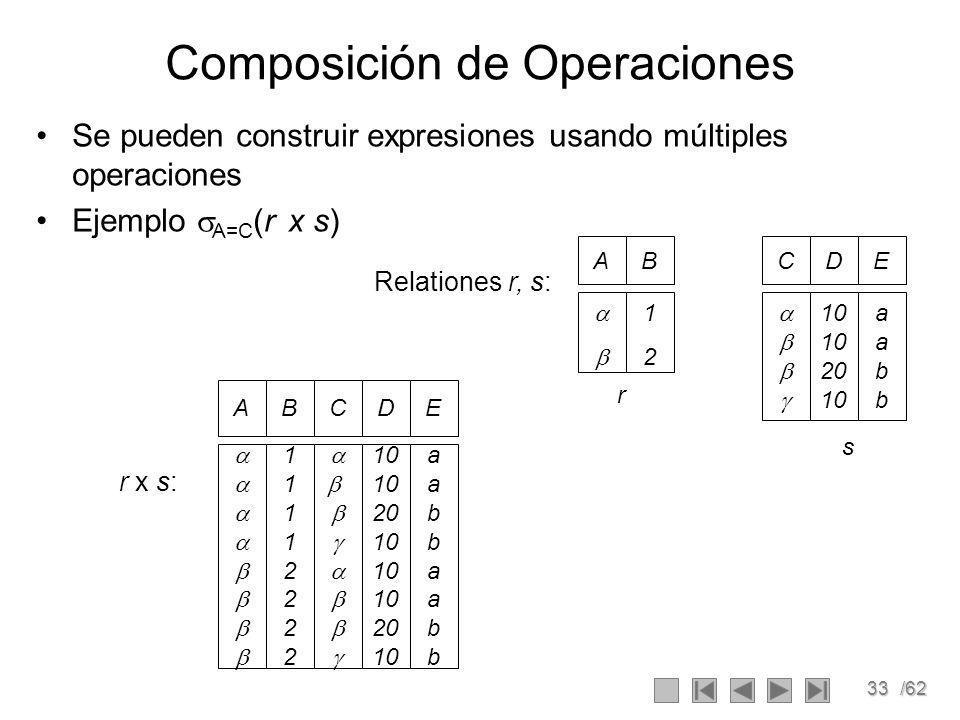 Composición de Operaciones