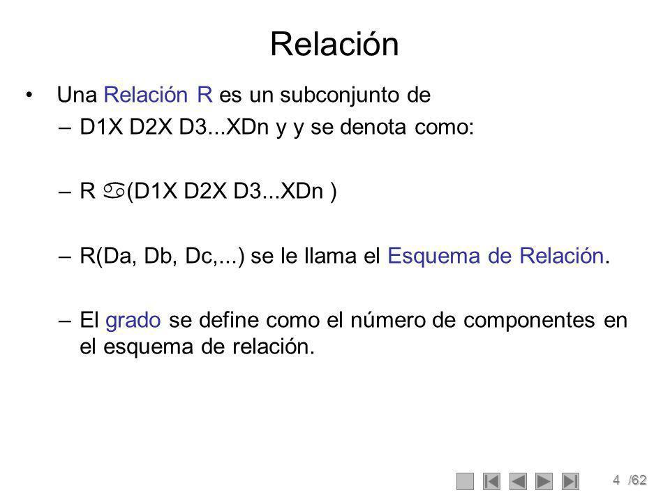 Relación Una Relación R es un subconjunto de