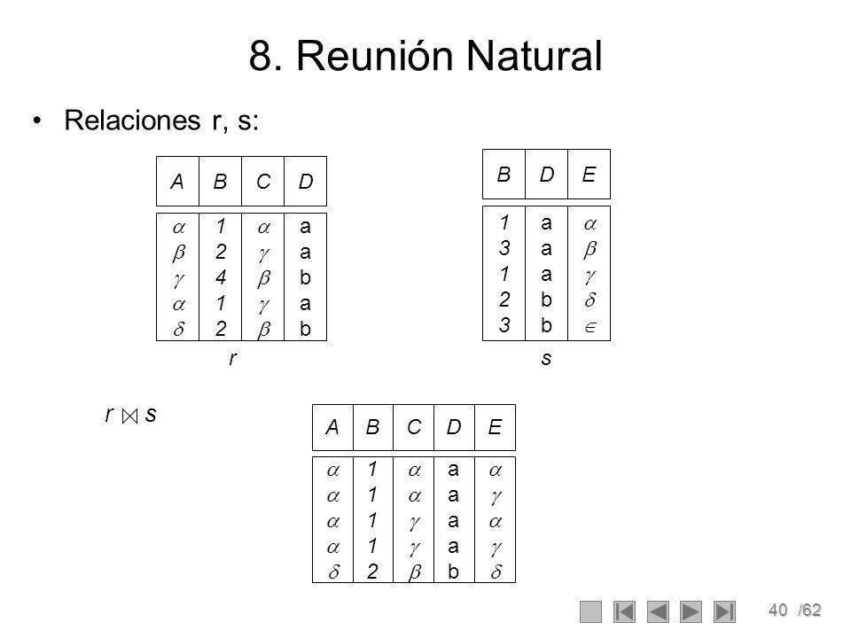 8. Reunión Natural Relaciones r, s: r s B D E A B C D 1 3 2 a b   