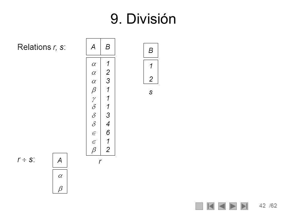 9. División Relations r, s: r  s: A B B      1 2 3 4 6 1 2 s A r