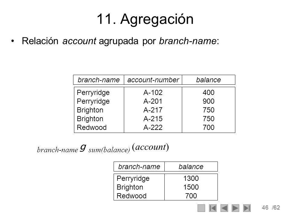 11. Agregación branch-name g sum(balance) (account)