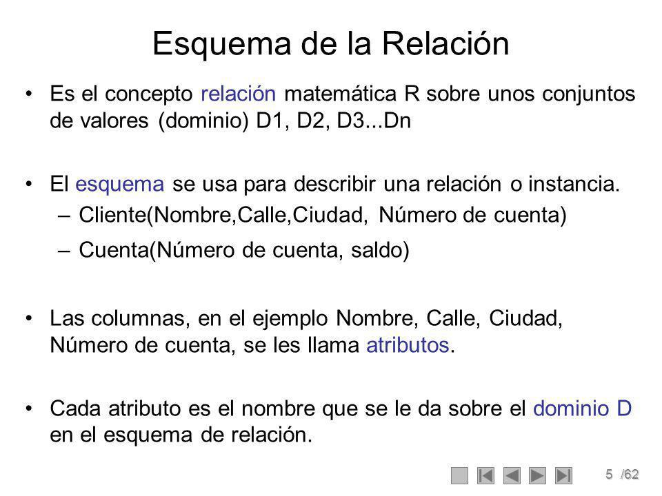 Esquema de la Relación Es el concepto relación matemática R sobre unos conjuntos de valores (dominio) D1, D2, D3...Dn.