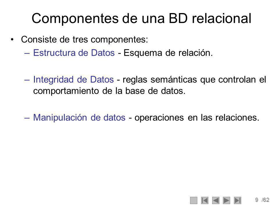 Componentes de una BD relacional