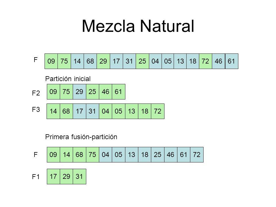 Mezcla Natural F. F2. F3. F1. 09. 75. 14. 68. 29. 17. 31. 25. 04. 05. 13. 18. 72. 46.