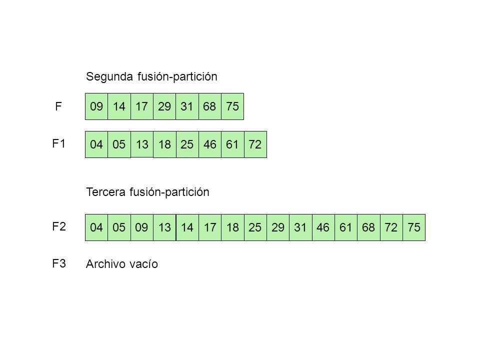 Segunda fusión-partición
