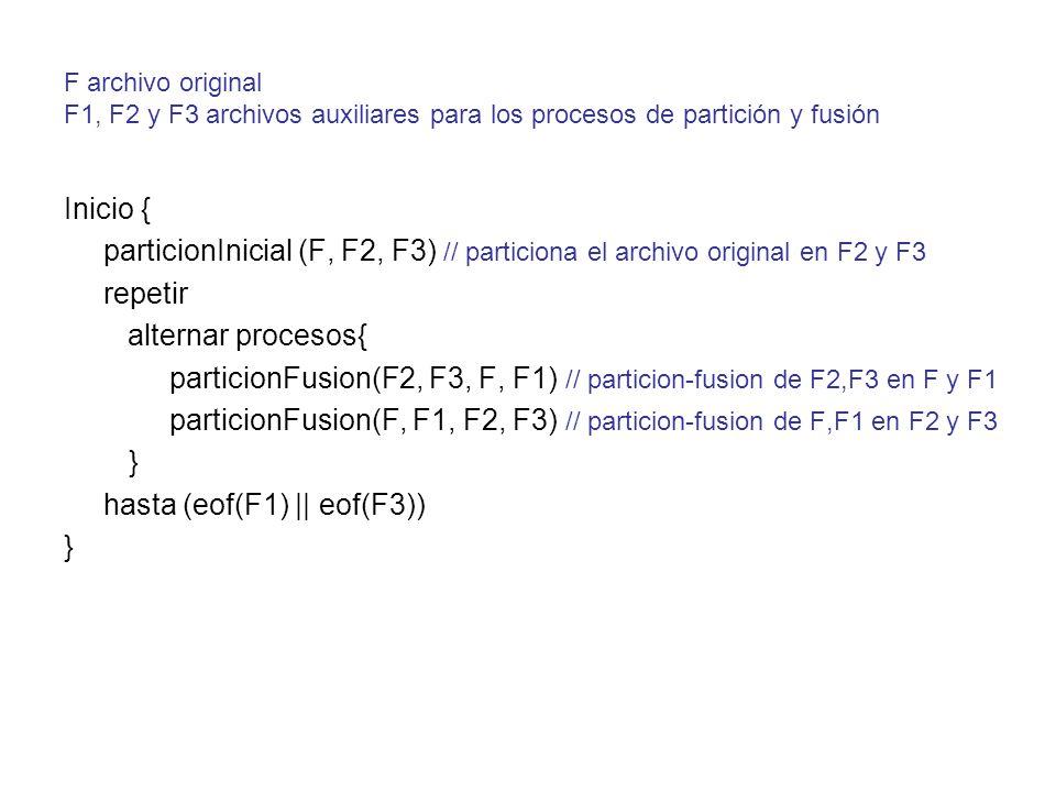 particionFusion(F2, F3, F, F1) // particion-fusion de F2,F3 en F y F1