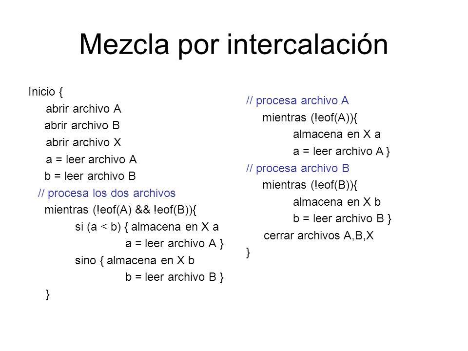 Mezcla por intercalación