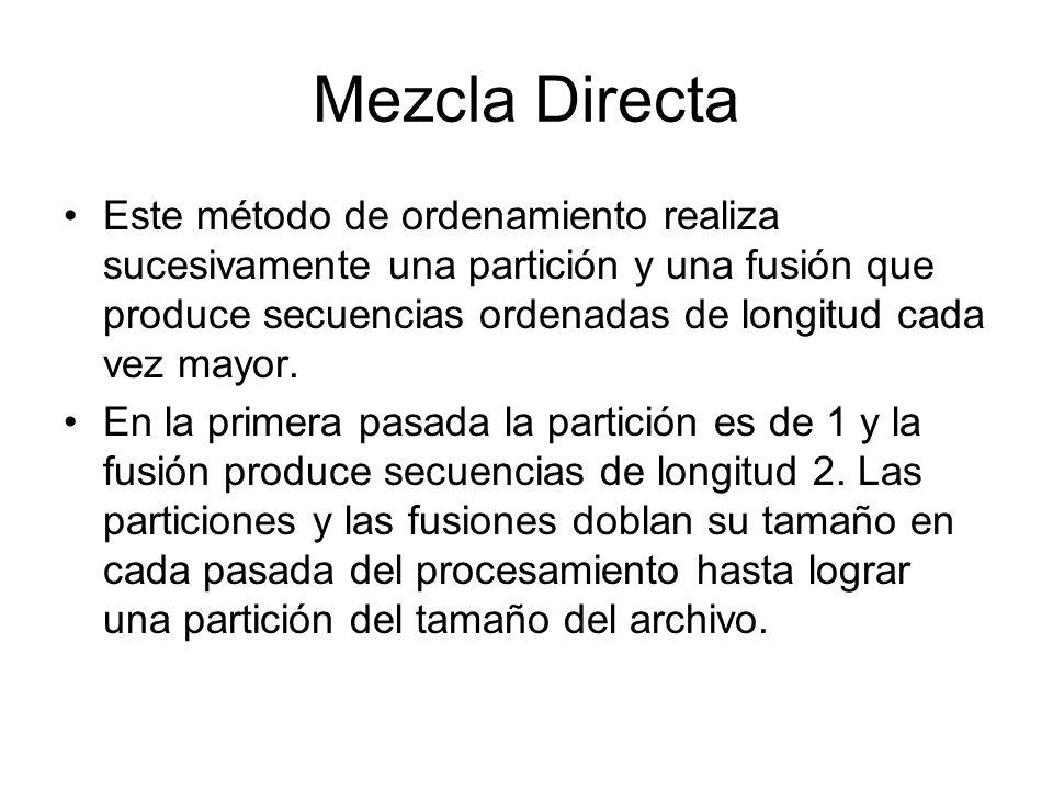 Mezcla Directa