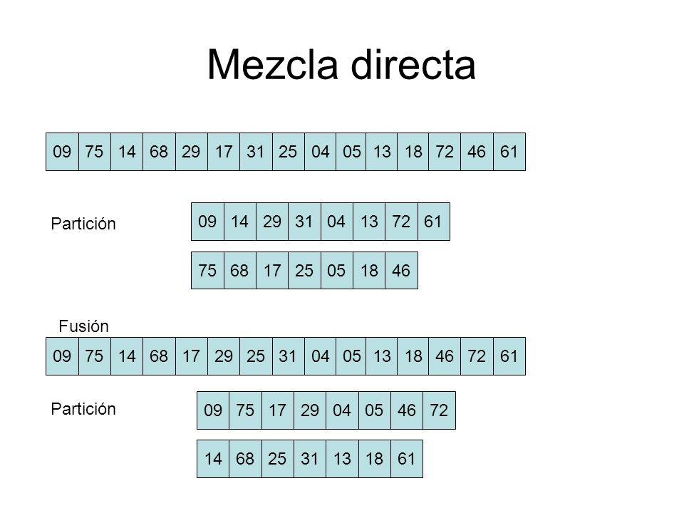 Mezcla directa 09. 75. 14. 68. 29. 17. 31. 25. 04. 05. 13. 18. 72. 46. 61. 09. 14. 29.
