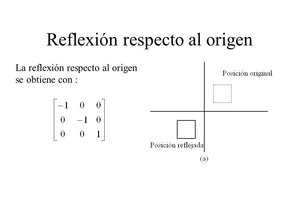 Reflexión respecto al origen