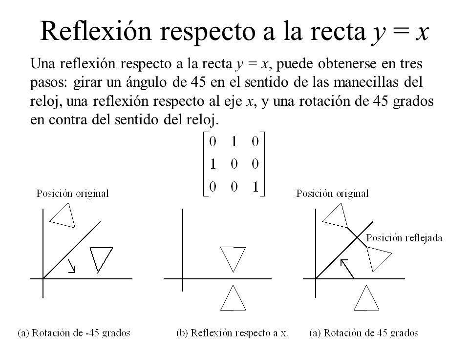 Reflexión respecto a la recta y = x