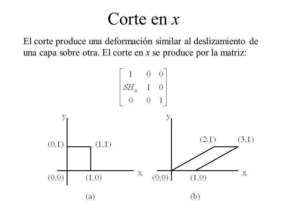 Corte en x El corte produce una deformación similar al deslizamiento de una capa sobre otra.