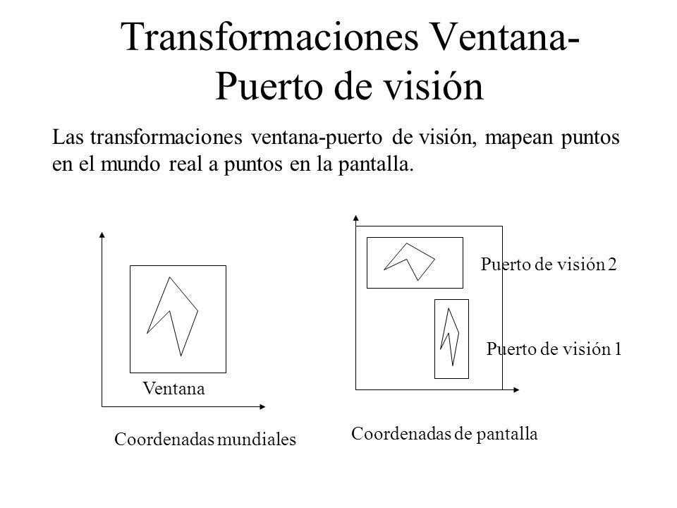 Transformaciones Ventana-Puerto de visión