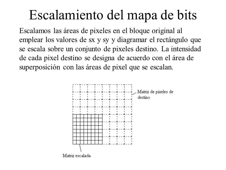 Escalamiento del mapa de bits