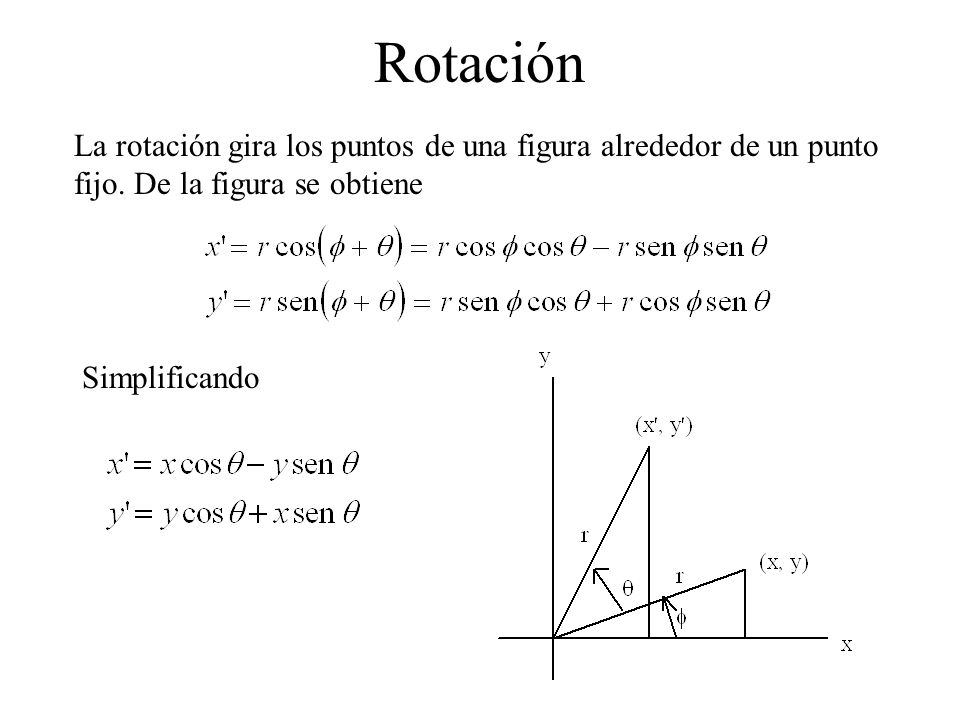 Rotación La rotación gira los puntos de una figura alrededor de un punto fijo. De la figura se obtiene.