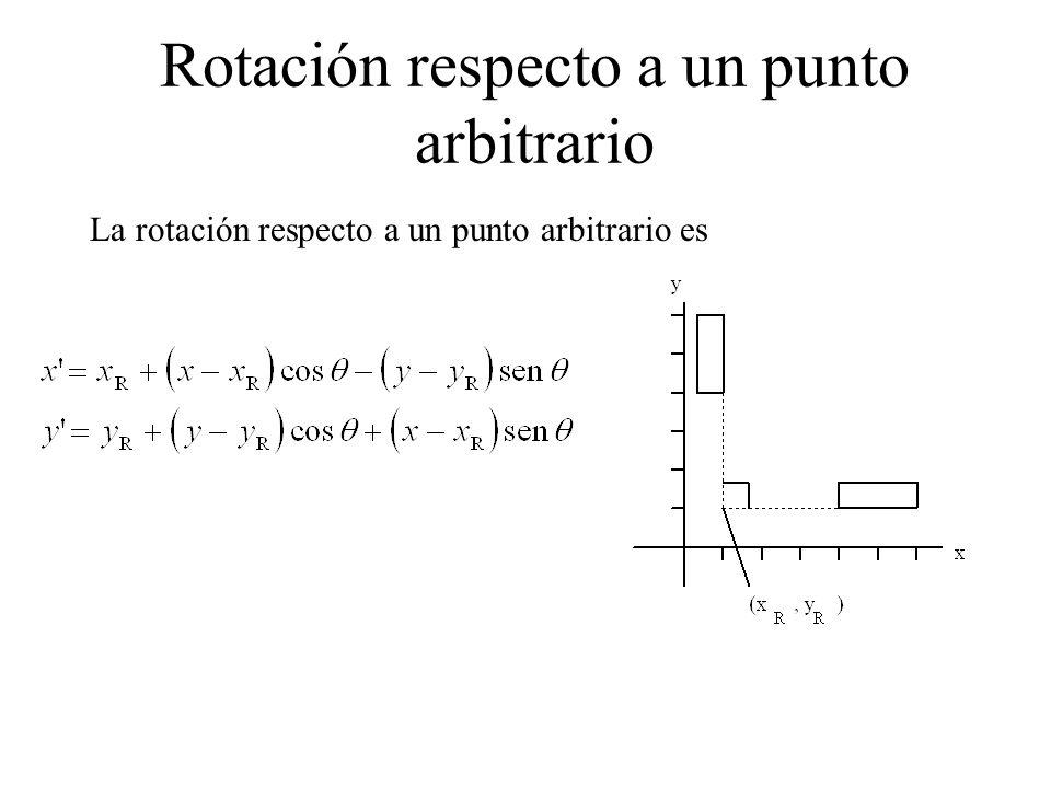 Rotación respecto a un punto arbitrario