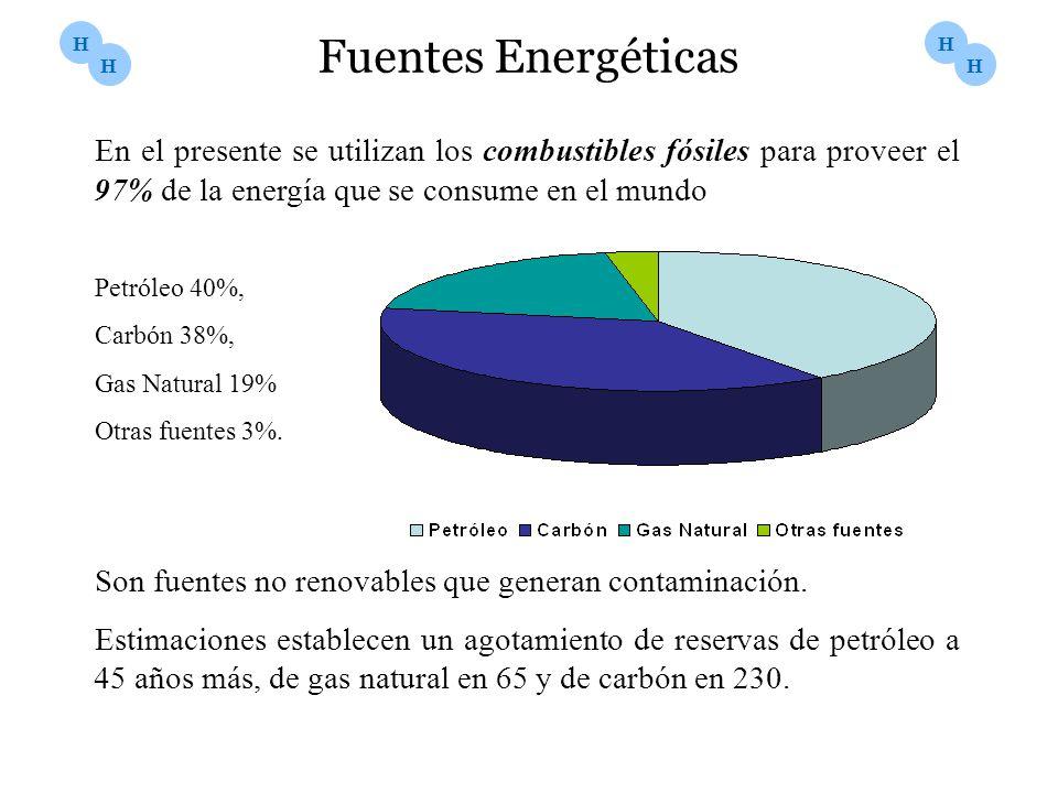 H Fuentes Energéticas. H. En el presente se utilizan los combustibles fósiles para proveer el 97% de la energía que se consume en el mundo.