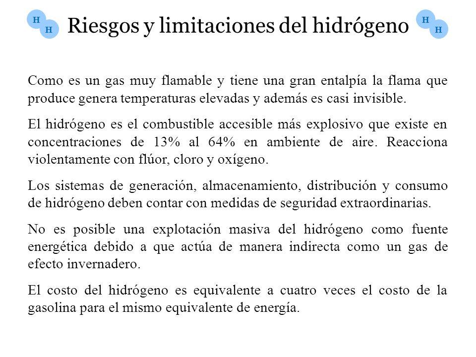 Riesgos y limitaciones del hidrógeno