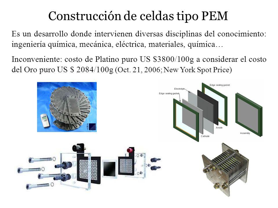 Construcción de celdas tipo PEM