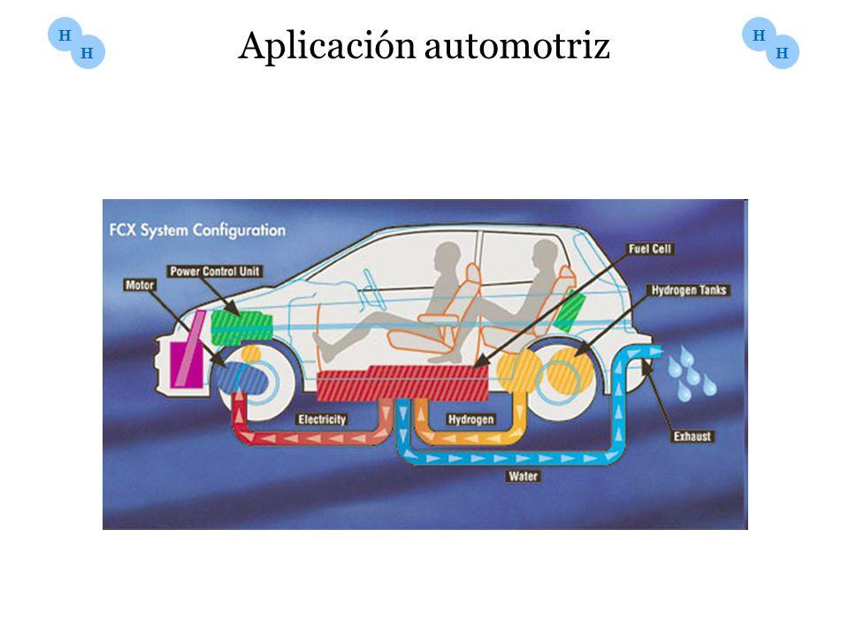 Aplicación automotriz