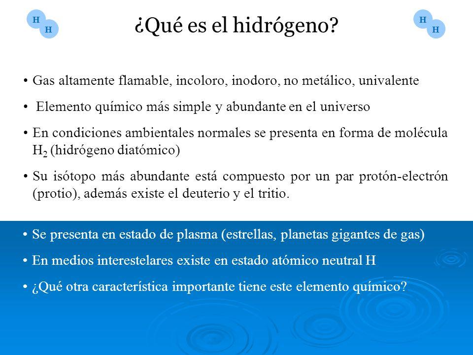 H ¿Qué es el hidrógeno H. Gas altamente flamable, incoloro, inodoro, no metálico, univalente.