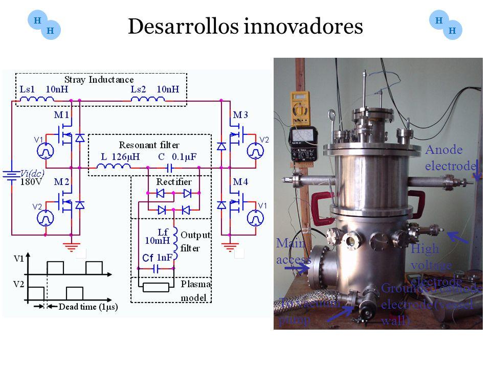 Desarrollos innovadores