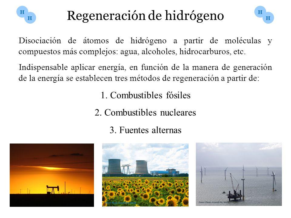 Regeneración de hidrógeno