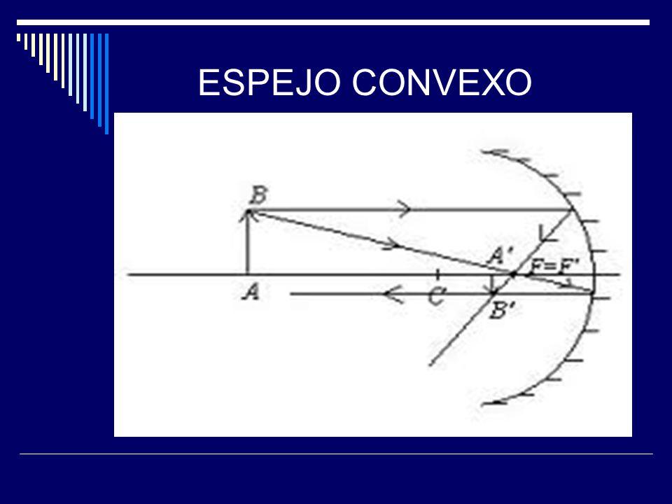 Subtema espejos cuando la luz llega a la superficie de un for Espejos esfericos convexos