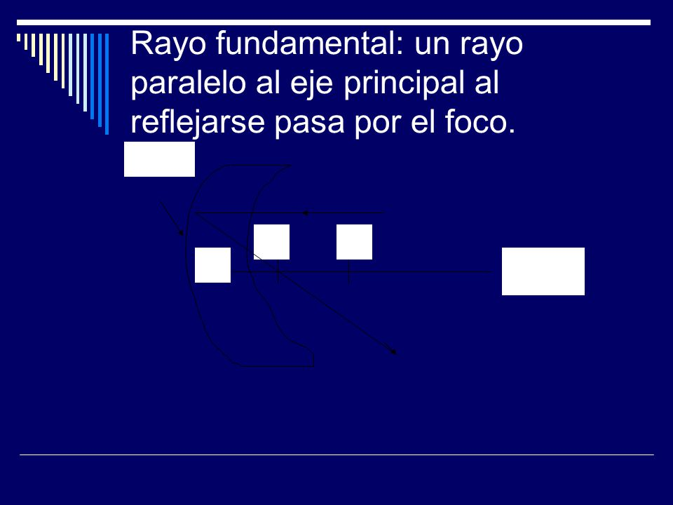 Rayo fundamental: un rayo paralelo al eje principal al reflejarse pasa por el foco.
