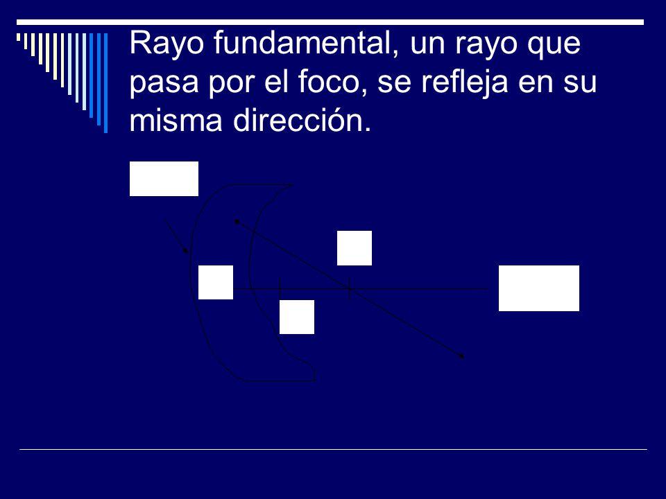 Rayo fundamental, un rayo que pasa por el foco, se refleja en su misma dirección.