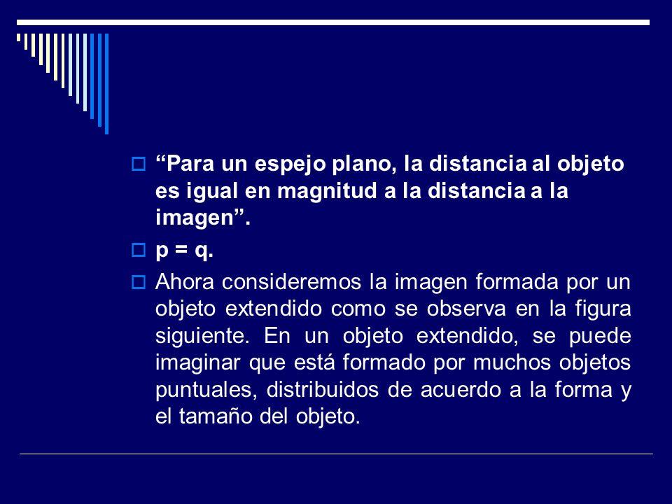 Para un espejo plano, la distancia al objeto es igual en magnitud a la distancia a la imagen .