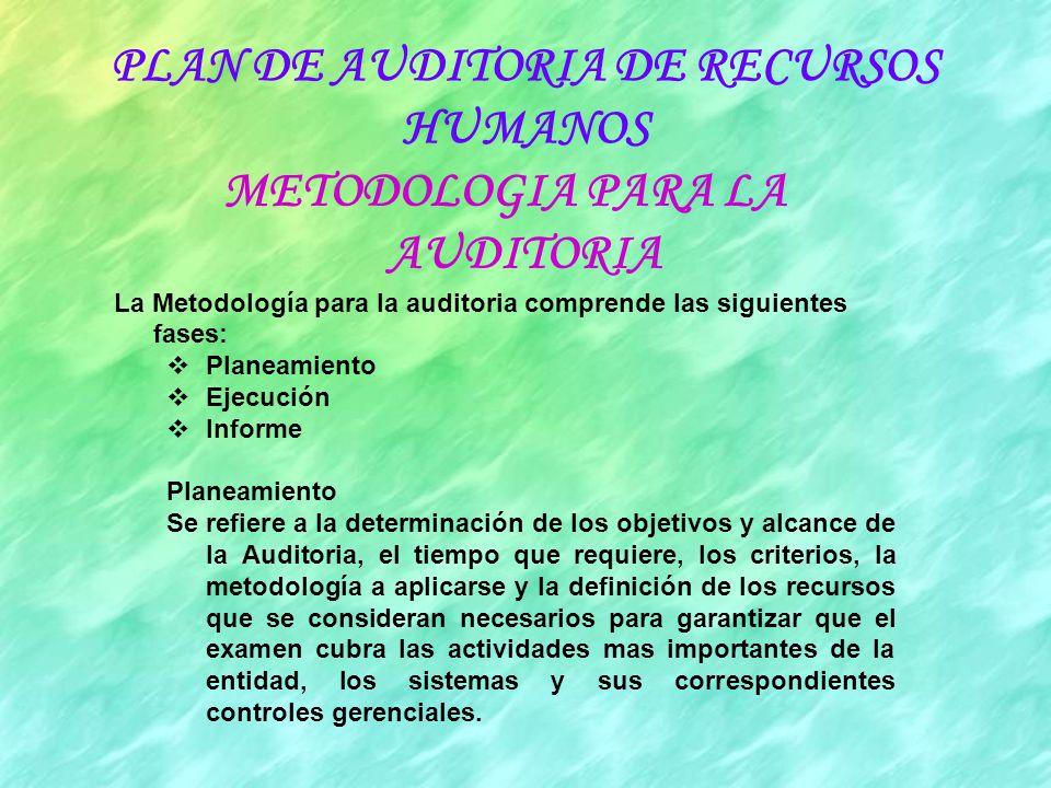 PLAN DE AUDITORIA DE RECURSOS HUMANOS METODOLOGIA PARA LA AUDITORIA