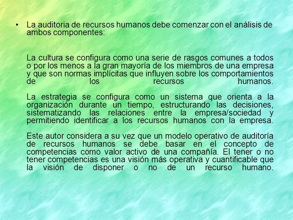 La auditoria de recursos humanos debe comenzar con el análisis de ambos componentes:
