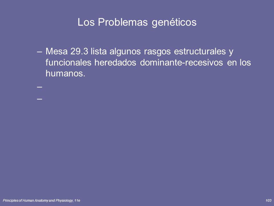 Los Problemas genéticos