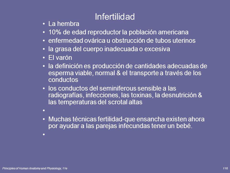 Infertilidad La hembra 10% de edad reproductor la población americana