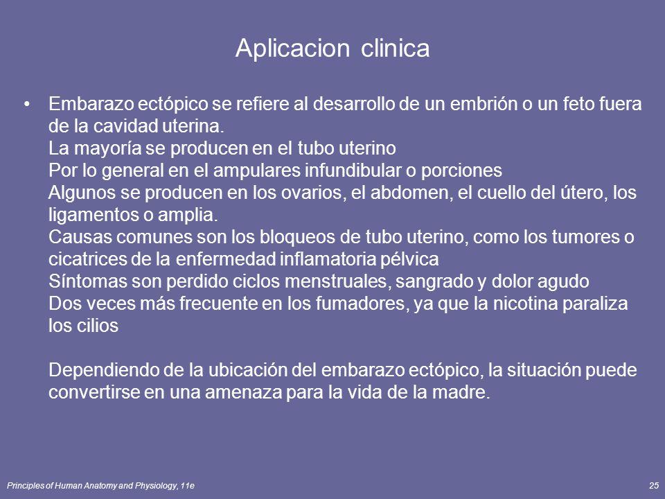 Aplicacion clinica