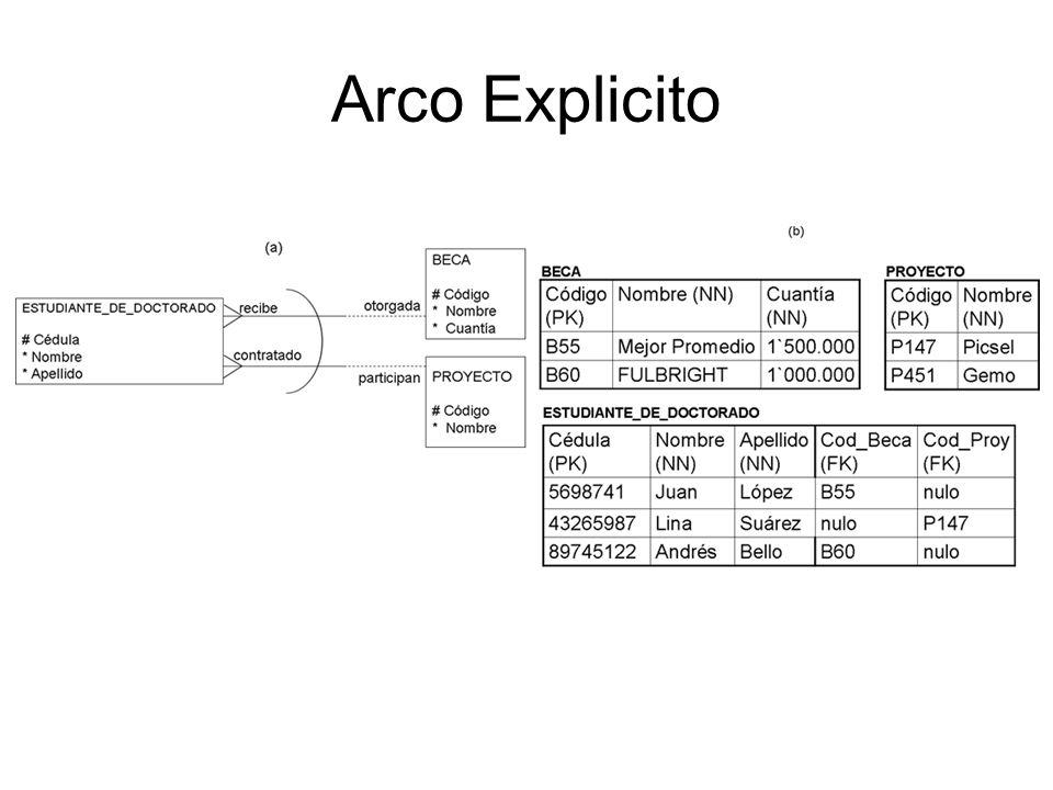 Arco Explicito
