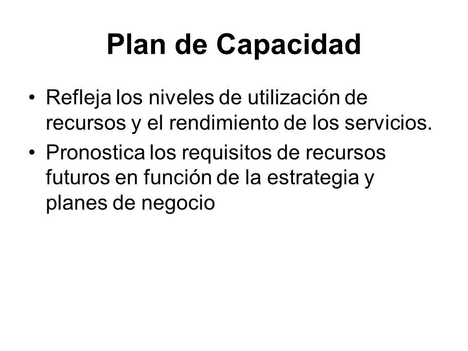 Plan de Capacidad Refleja los niveles de utilización de recursos y el rendimiento de los servicios.