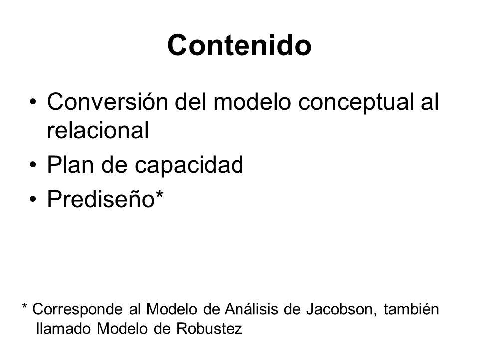 Contenido Conversión del modelo conceptual al relacional