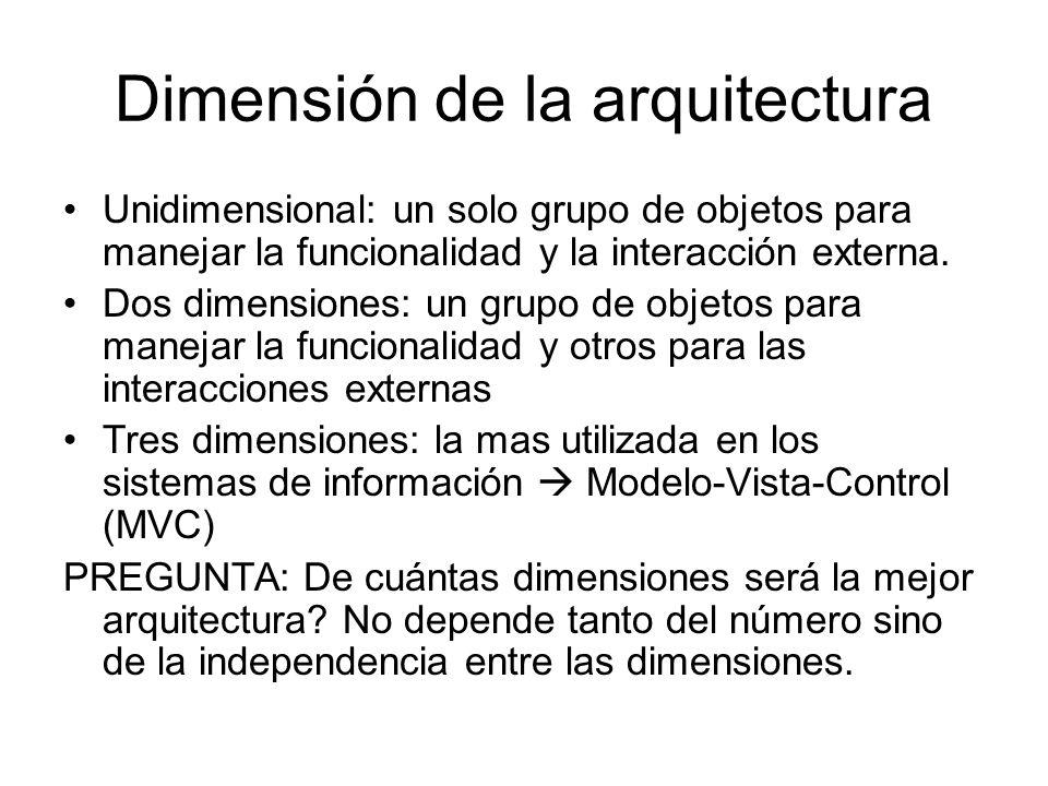 Dimensión de la arquitectura