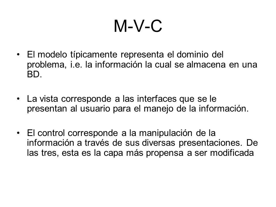 M-V-C El modelo típicamente representa el dominio del problema, i.e. la información la cual se almacena en una BD.