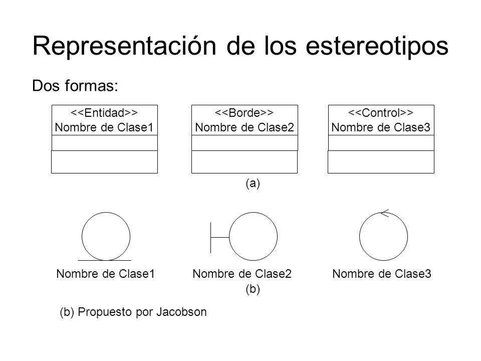 Representación de los estereotipos