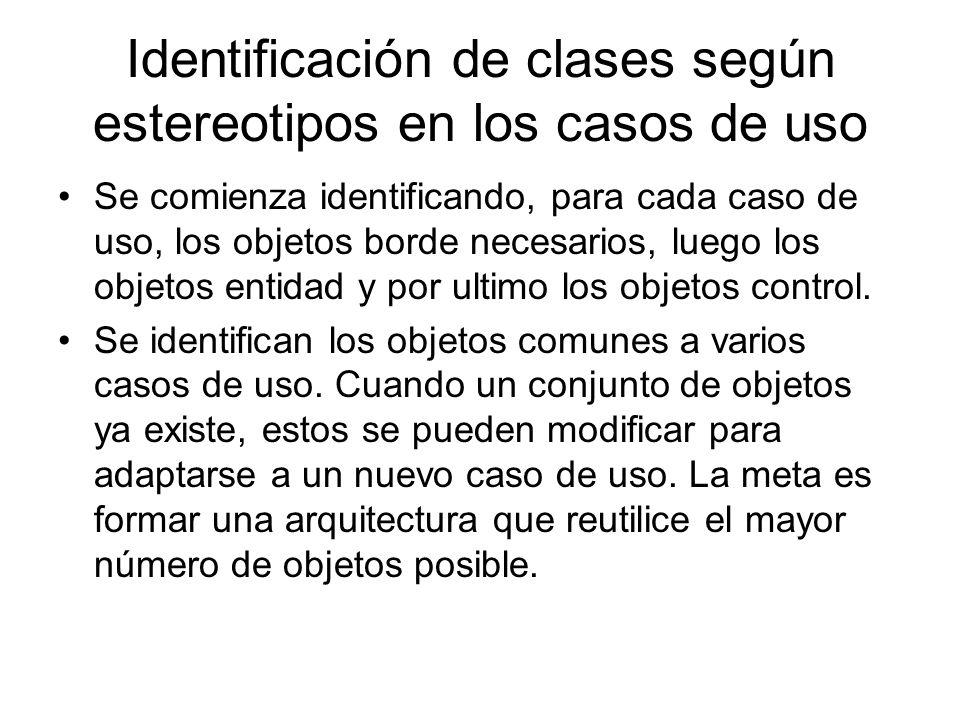 Identificación de clases según estereotipos en los casos de uso