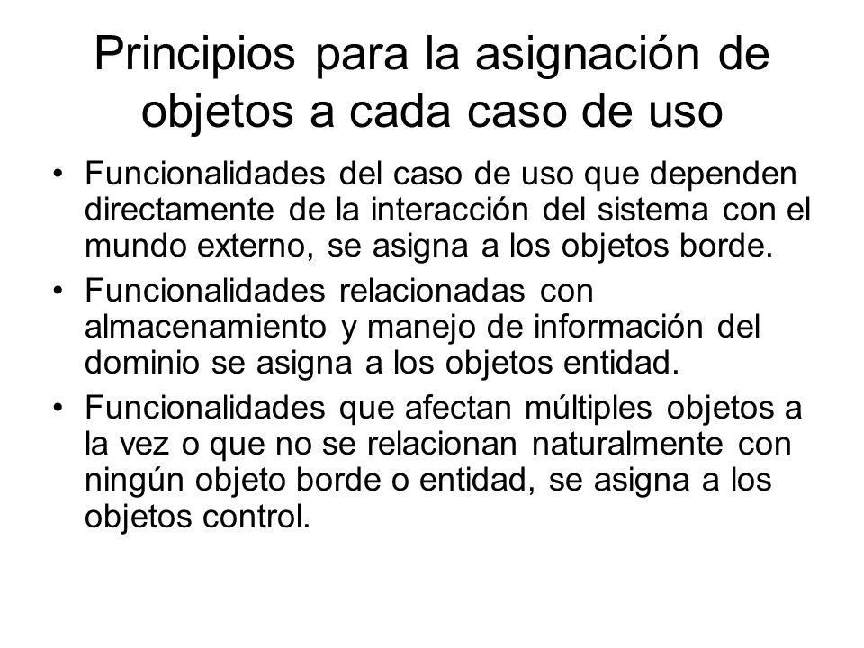 Principios para la asignación de objetos a cada caso de uso