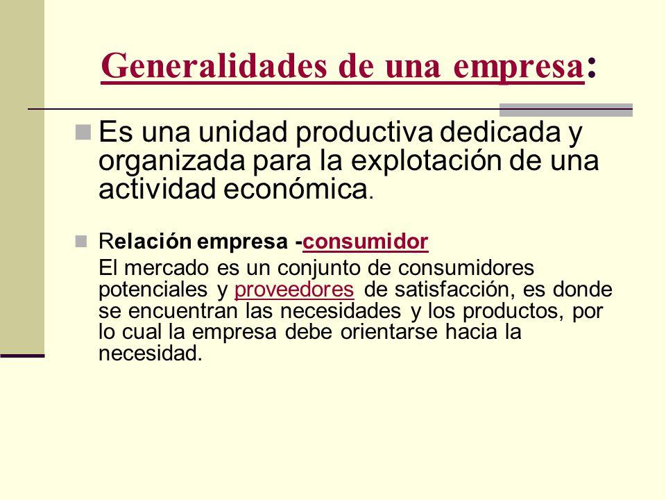 Generalidades de una empresa: