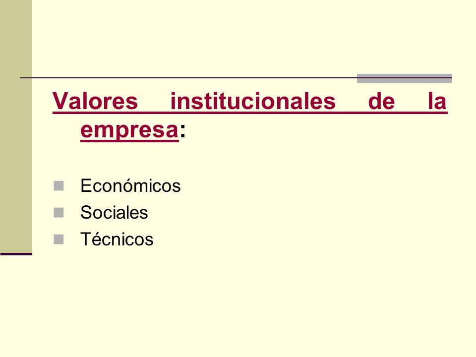 Valores institucionales de la empresa: