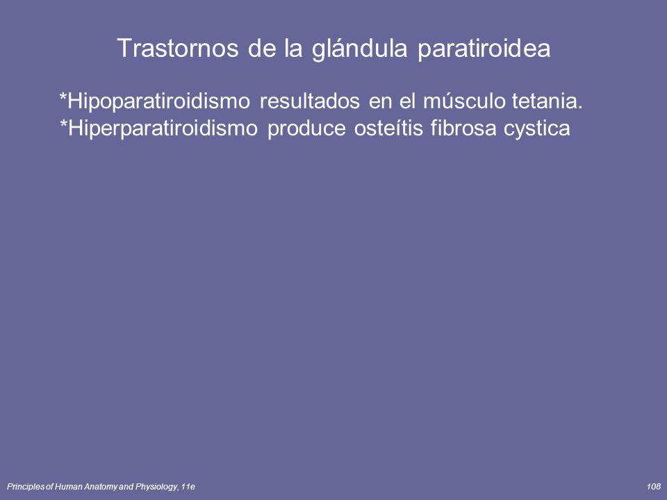 Trastornos de la glándula paratiroidea