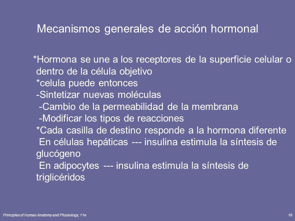Mecanismos generales de acción hormonal