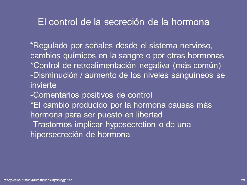 El control de la secreción de la hormona
