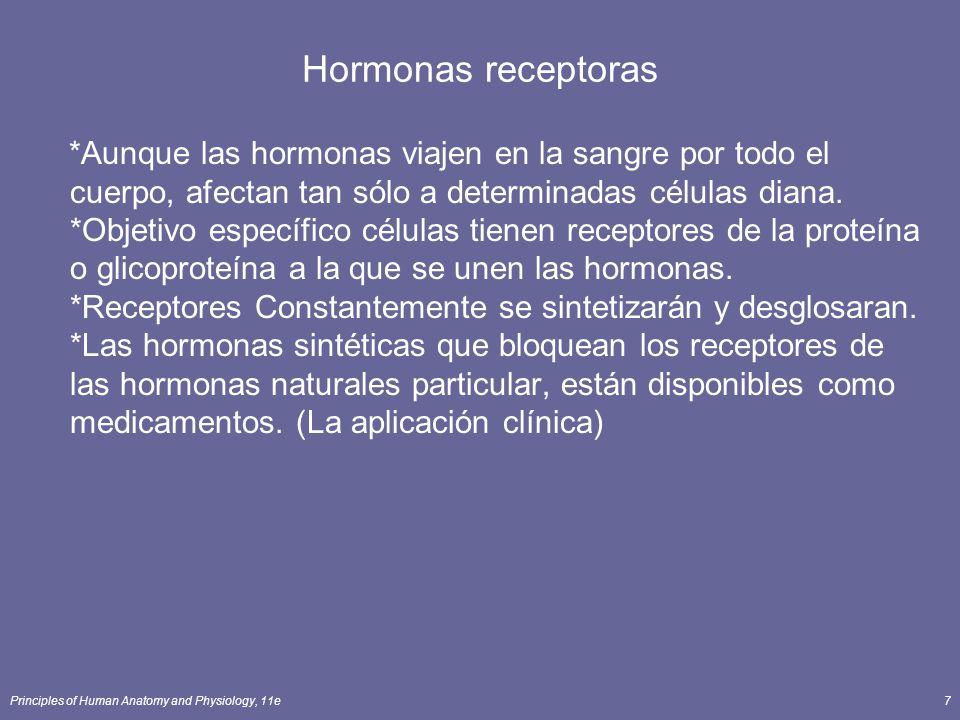 Hormonas receptoras